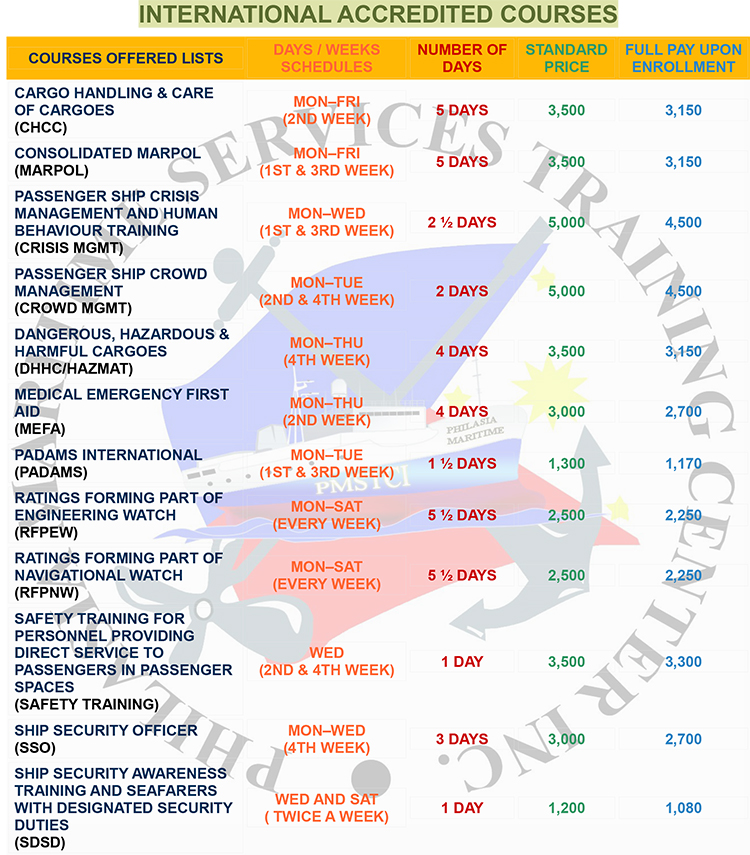 Courses Offered - Philasia Maritime